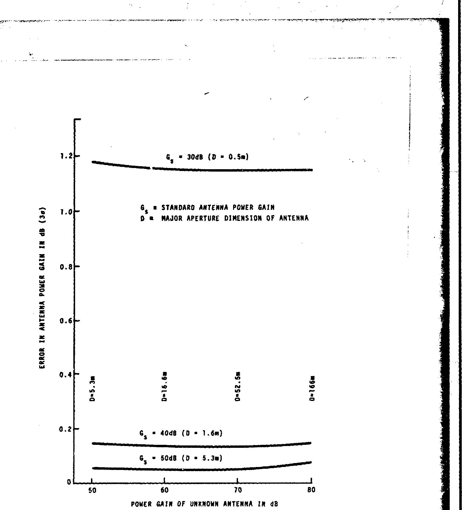 figure 4-25