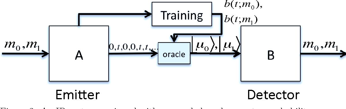 Figure 4 for Getting Beyond the State of the Art of Information Retrieval with Quantum Theory