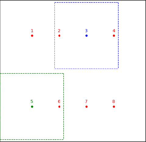 Figure 2 for Unsupervised Disentanglement without Autoencoding: Pitfalls and Future Directions