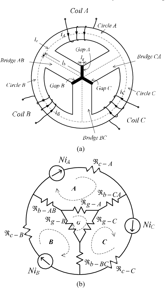 A novel integrated AC choke for common-mode voltage suppression in