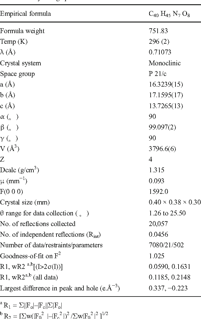 Table 1 Crystallographic data for P-1