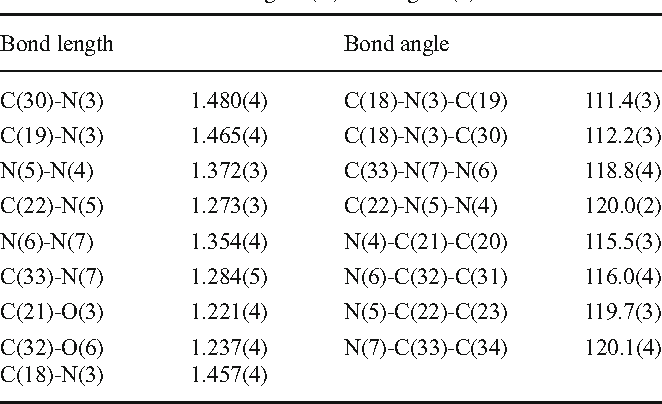 Table 2 Selected bond lengths (Å) and angles (1) in the P-1