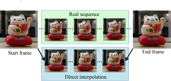 Figure 2 for Light Field Video Capture Using a Learning-Based Hybrid Imaging System
