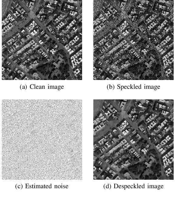 Figure 1 for SAR Image Despeckling Using a Convolutional Neural Network