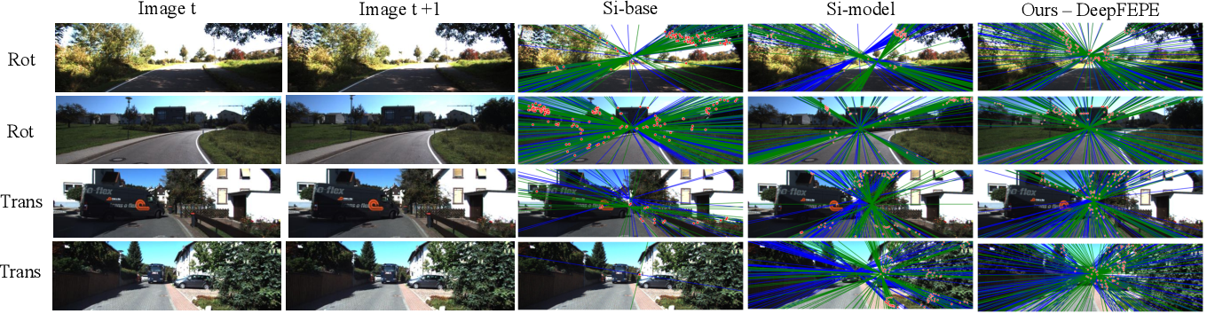 Figure 3 for Deep Keypoint-Based Camera Pose Estimation with Geometric Constraints