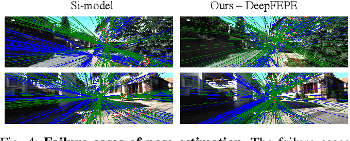 Figure 4 for Deep Keypoint-Based Camera Pose Estimation with Geometric Constraints