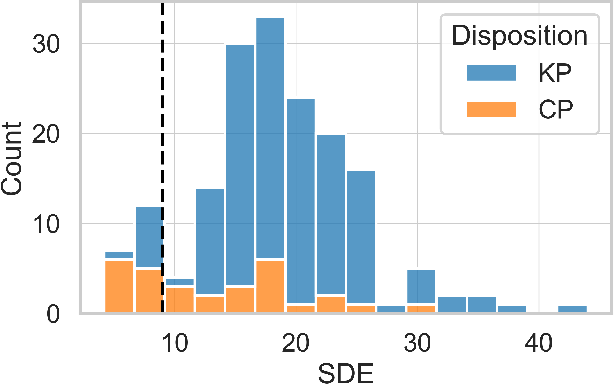 Figure 3 for Nigraha: Machine-learning based pipeline to identify and evaluate planet candidates from TESS