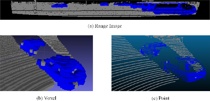 Figure 1 for RangeRCNN: Towards Fast and Accurate 3D Object Detection with Range Image Representation