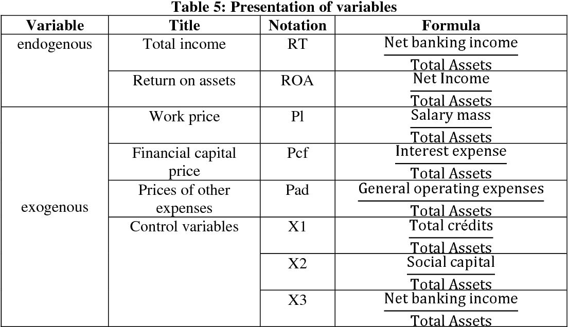 PDF] The Extent of Competition and Its Impact on Bank Efficiency