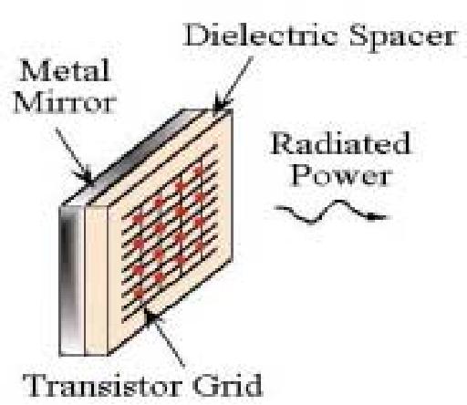 PDF] Active Antennas for CubeSat Applications R - Semantic