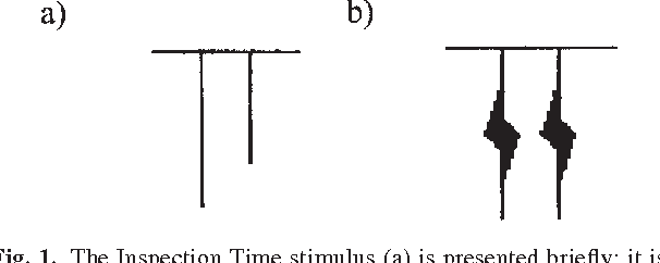 Fig. 1. The Inspection Time stimulus (a) is presented briefly; it is then hidden by a mask (b).