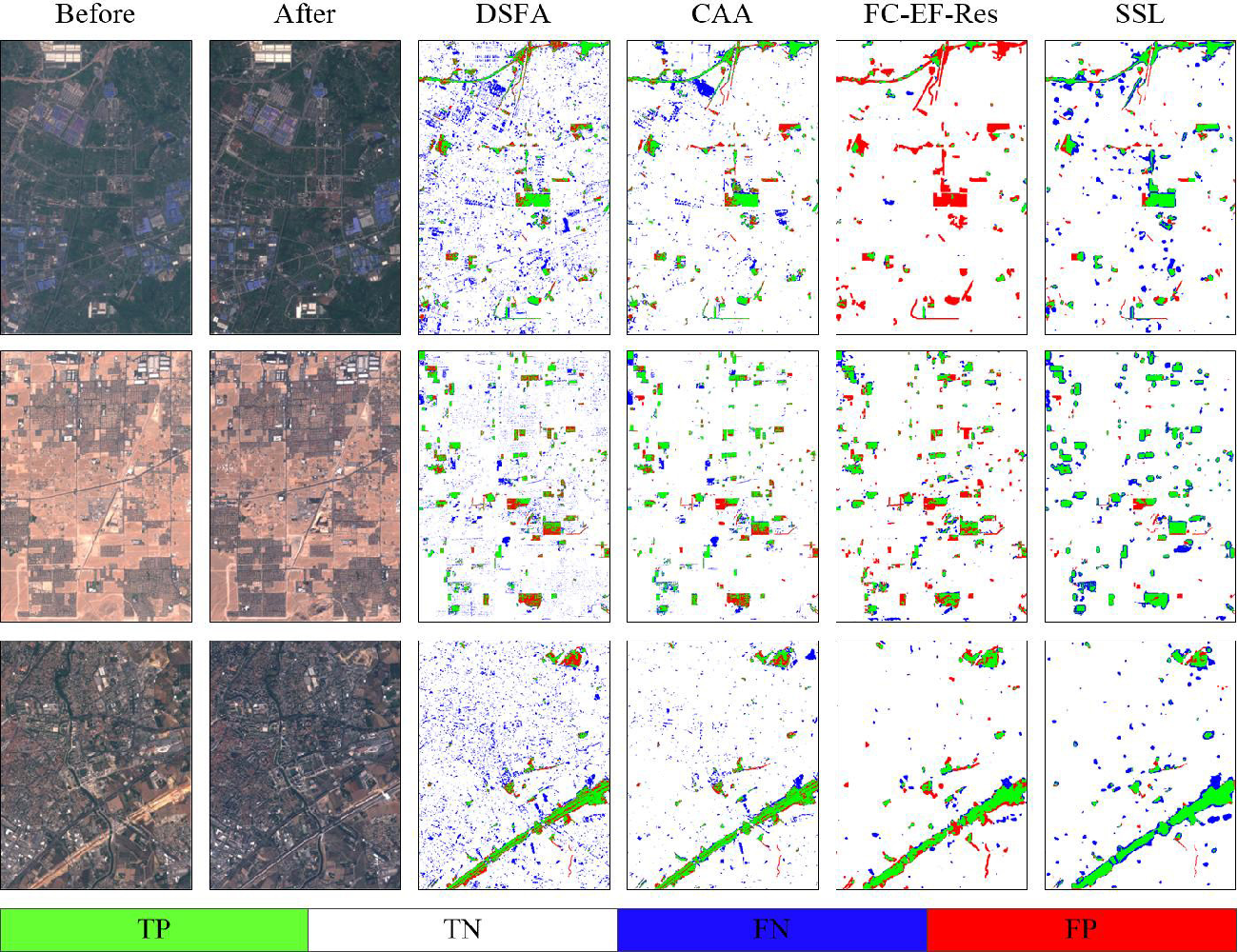 Figure 3 for Self-supervised Change Detection in Multi-view Remote Sensing Images
