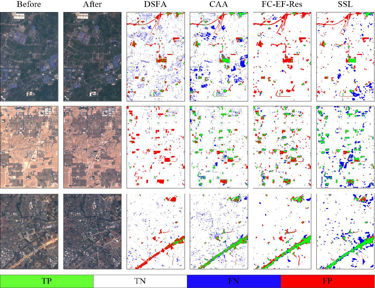 Figure 4 for Self-supervised Change Detection in Multi-view Remote Sensing Images