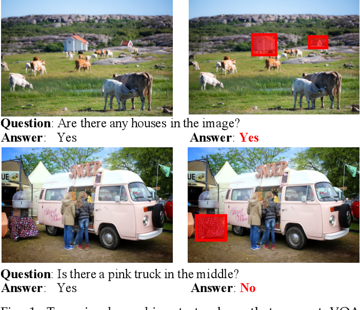 Figure 1 for Object-Centric Diagnosis of Visual Reasoning