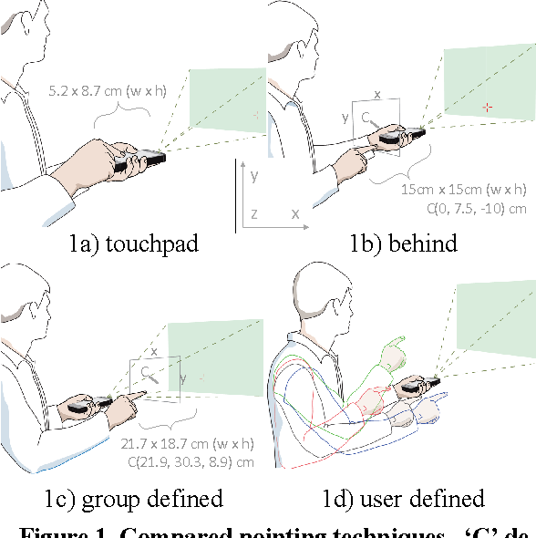 figure 1 from investigating mid air pointing interaction for