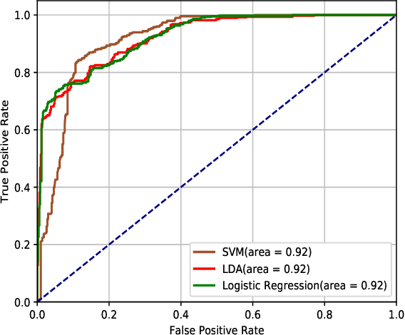 Figure 3 for Accelerating Generalized Benders Decomposition for Wireless Resource Allocation
