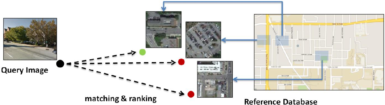 Figure 1 for Localizing and Orienting Street Views Using Overhead Imagery