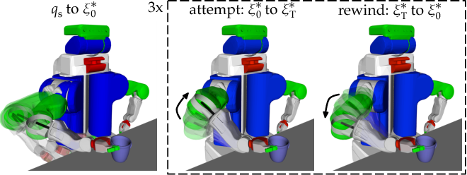 Figure 3 for Expressing Robot Incapability