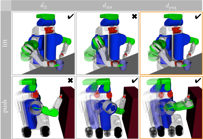 Figure 4 for Expressing Robot Incapability