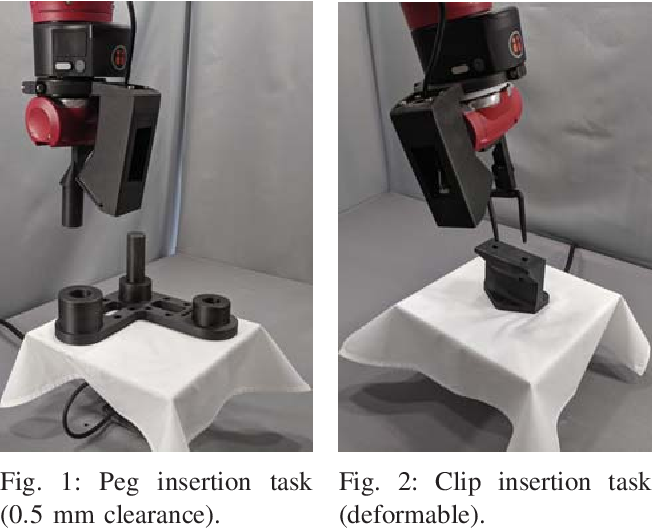 Figure 1 for A Practical Approach to Insertion with Variable Socket Position Using Deep Reinforcement Learning