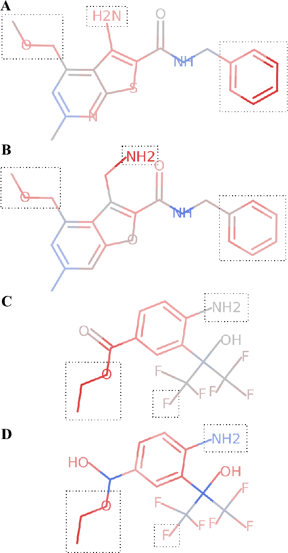 Figure 4 for Using Attribution to Decode Dataset Bias in Neural Network Models for Chemistry