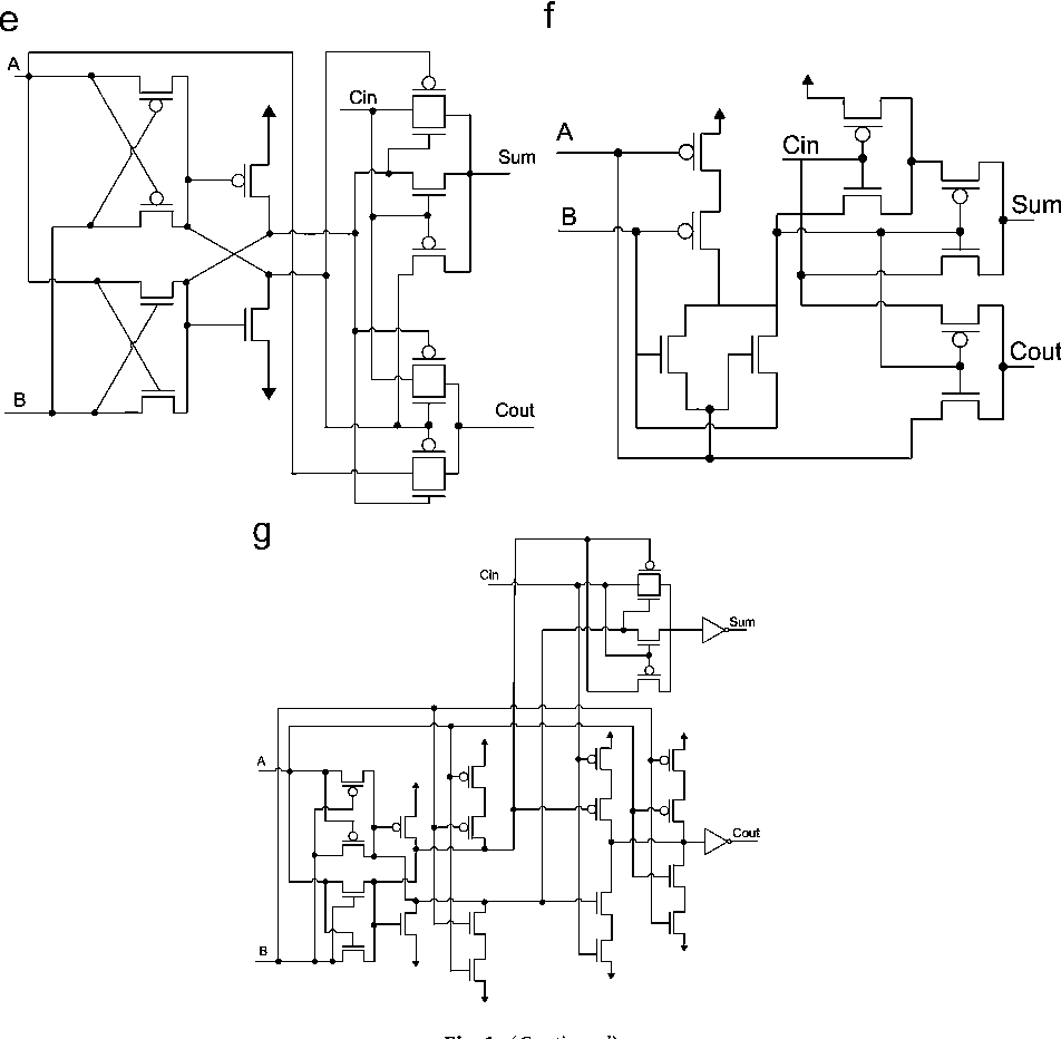 A Novel Low Power Full Adder Cell For Voltage Semantic Scholar And Fulladder Circuits You Can Interact With The Two Figure 1