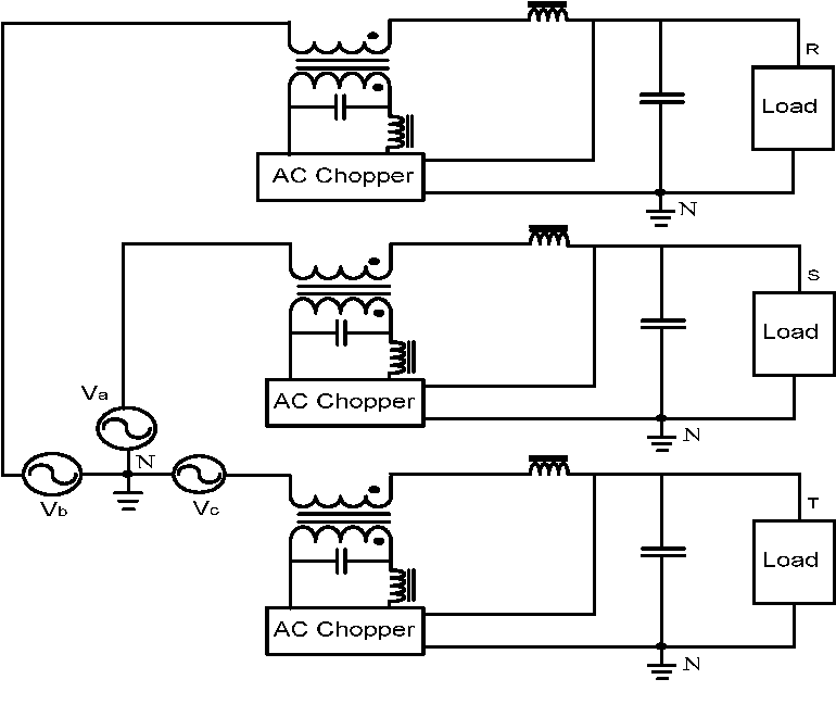A three-phase four-wire AVR with IP control under unipolar PWM