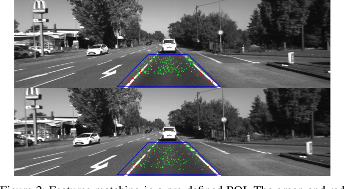 Figure 2 for Ground Plane based Absolute Scale Estimation for Monocular Visual Odometry