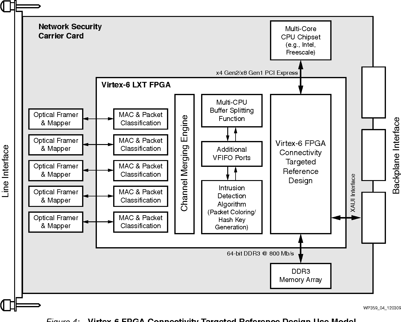 PDF] Accelerating System Designs Requiring High-Bandwidth