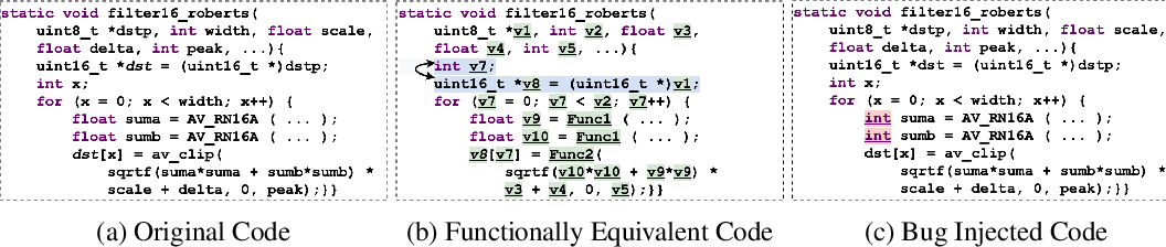 Figure 1 for Contrastive Learning for Source Code with Structural and Functional Properties