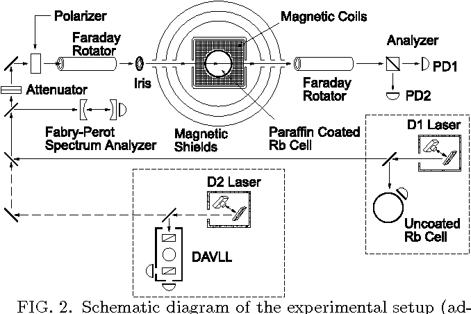 Magneto Schematic Diagram Number on