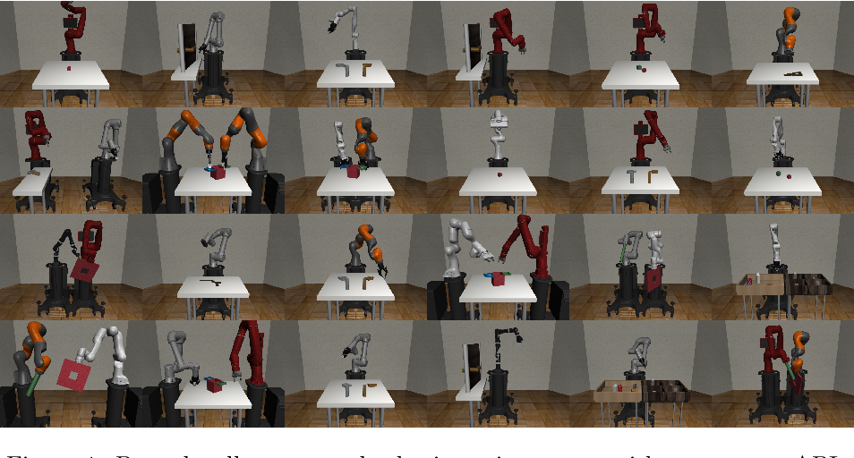 Figure 1 for robosuite: A Modular Simulation Framework and Benchmark for Robot Learning