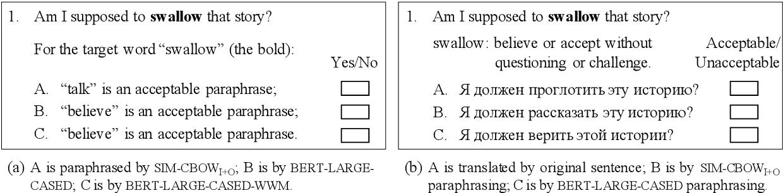 Figure 1 for Interpreting Verbal Metaphors by Paraphrasing