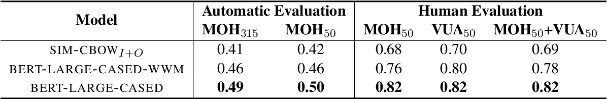 Figure 2 for Interpreting Verbal Metaphors by Paraphrasing