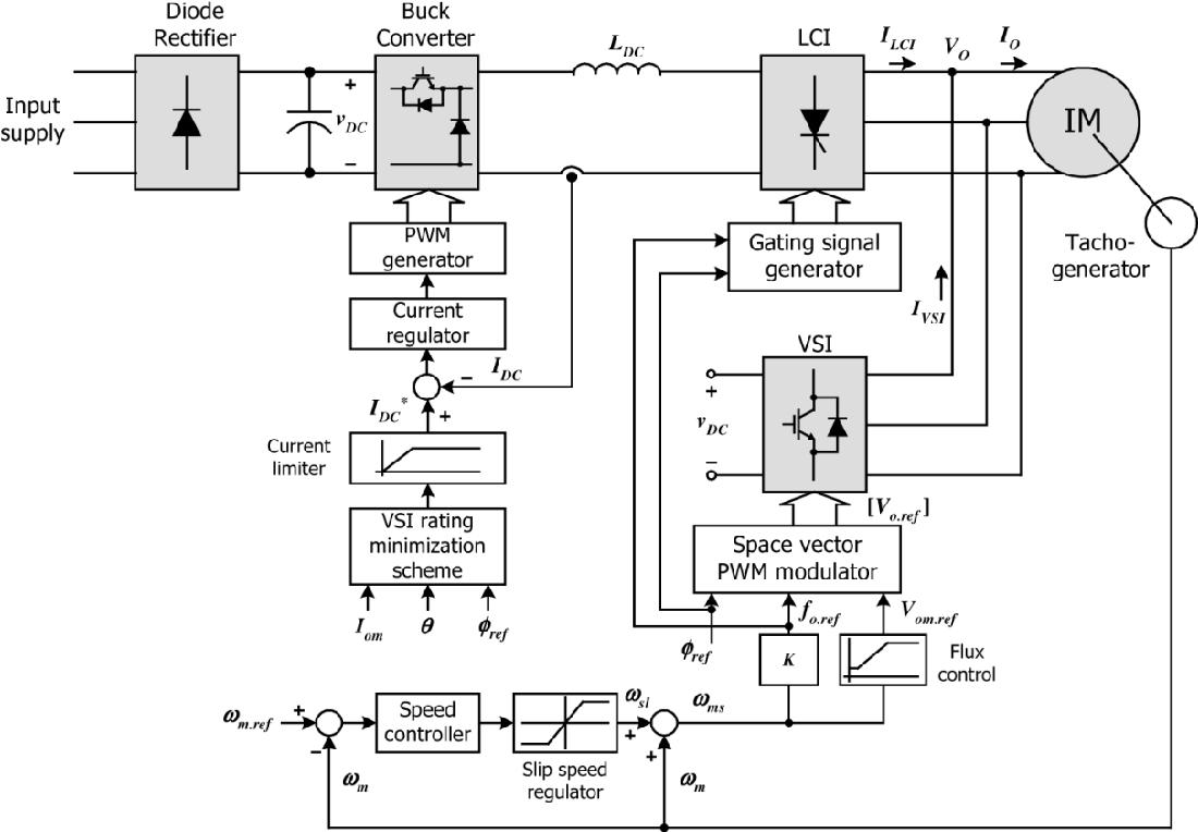 A Hybrid Converter System For High Performance Large Induction Motor Dioderectifiercircuitjpg Drives Semantic Scholar
