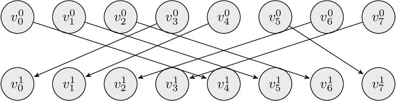 PDF] Ju l 2 01 8 RiffleScrambler – a memory-hard password