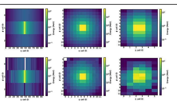 Figure 1 for Accelerating Science with Generative Adversarial Networks: An Application to 3D Particle Showers in Multi-Layer Calorimeters