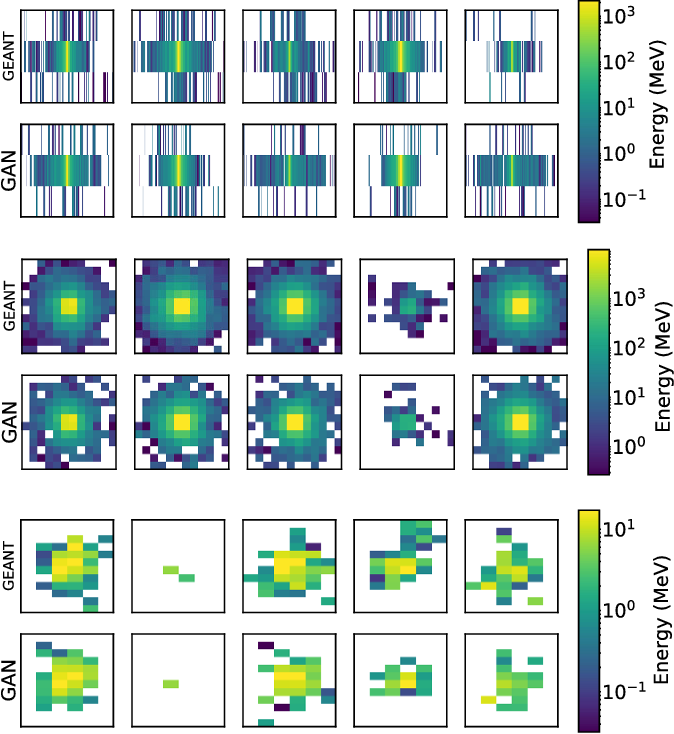 Figure 2 for Accelerating Science with Generative Adversarial Networks: An Application to 3D Particle Showers in Multi-Layer Calorimeters
