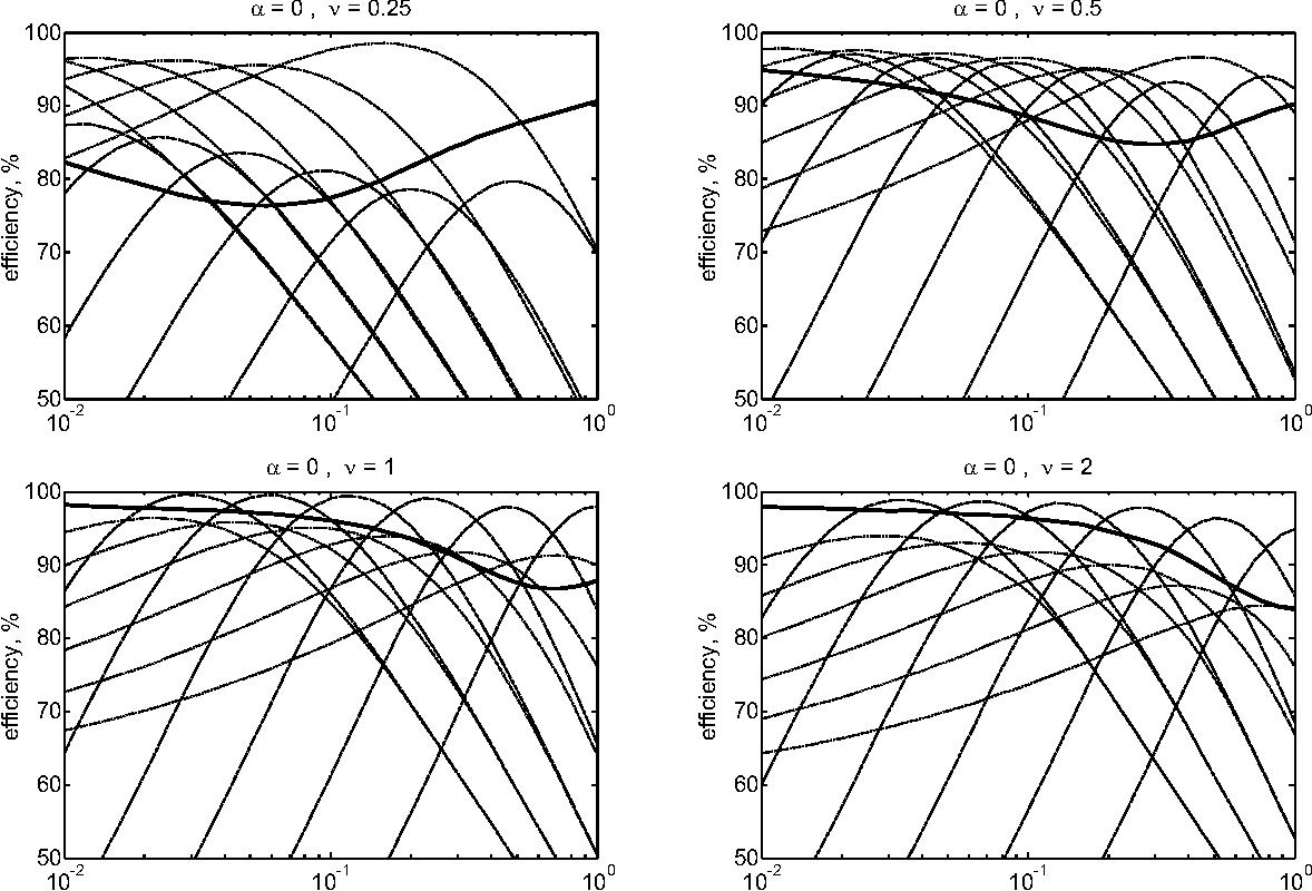 Figure 2 from Adaptive run-length/Golomb-Rice encoding of