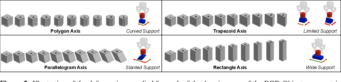 Figure 3 for Beyond Pick-and-Place: Tackling Robotic Stacking of Diverse Shapes