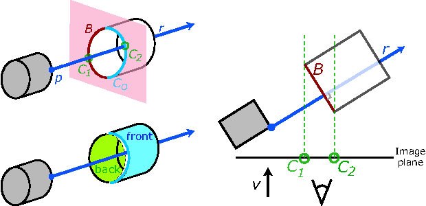 Figure 6 From Interactive Image Based Exploded View Diagrams
