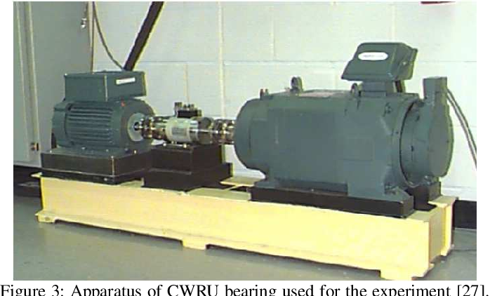 Figure 3 for mRMR-DNN with Transfer Learning for IntelligentFault Diagnosis of Rotating Machines