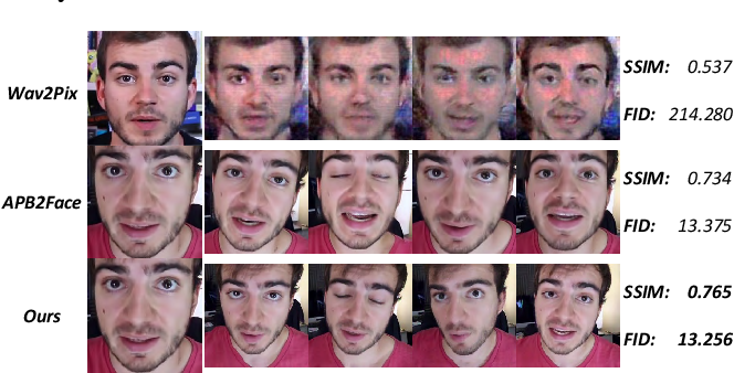 Figure 4 for APB2FaceV2: Real-Time Audio-Guided Multi-Face Reenactment