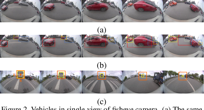 Figure 3 for Vehicle Re-ID for Surround-view Camera System