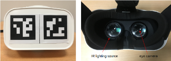 Figure 3 for Real-time 3D Face-Eye Performance Capture of a Person Wearing VR Headset