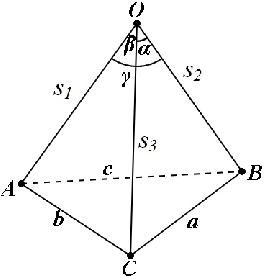 Figure 1 for Geometric Interpretation of side-sharing and point-sharing solutions in the P3P Problem