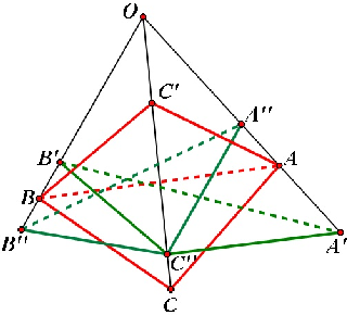 Figure 3 for Geometric Interpretation of side-sharing and point-sharing solutions in the P3P Problem
