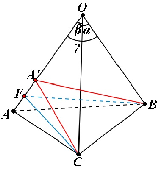 Figure 4 for Geometric Interpretation of side-sharing and point-sharing solutions in the P3P Problem