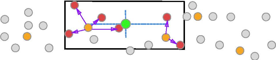 Figure 3 for Deep Image Set Hashing