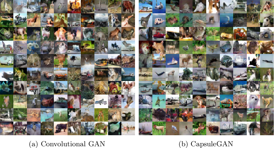 Figure 3 for CapsuleGAN: Generative Adversarial Capsule Network